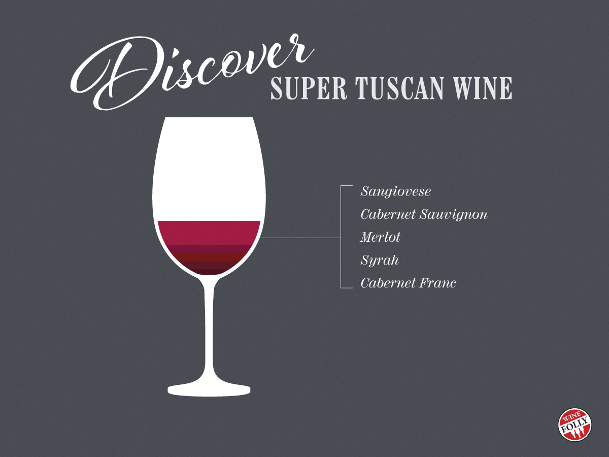 Find Super Tuscan Wines
