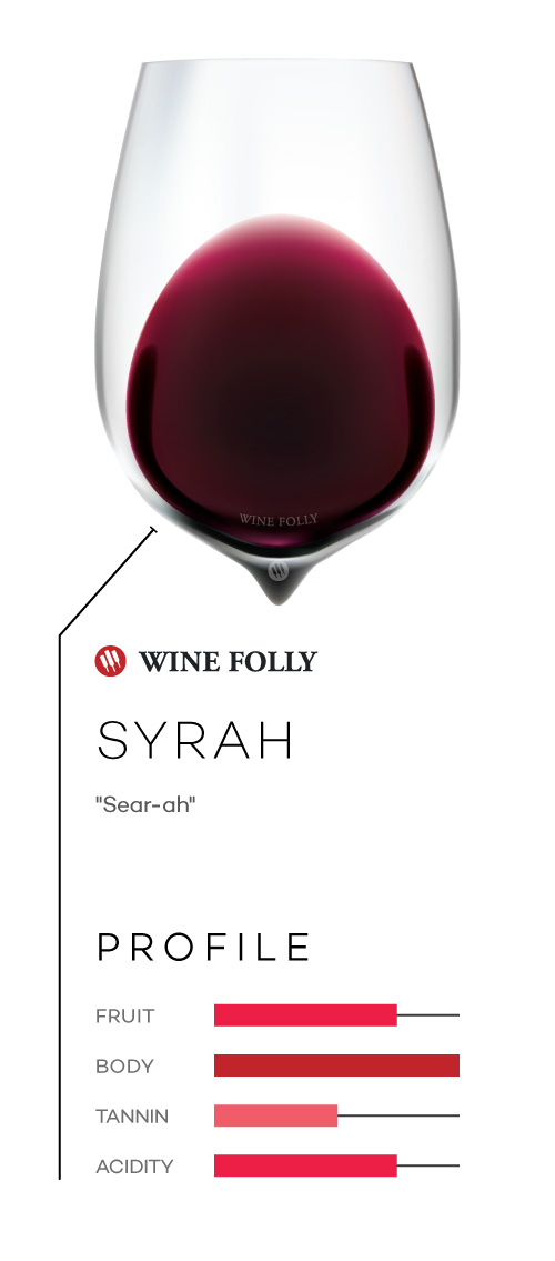 Syrah wine in a glass with taste profile and pronunciation