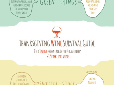 Thanksgiving-Wine-Survival-Guide-excerpt