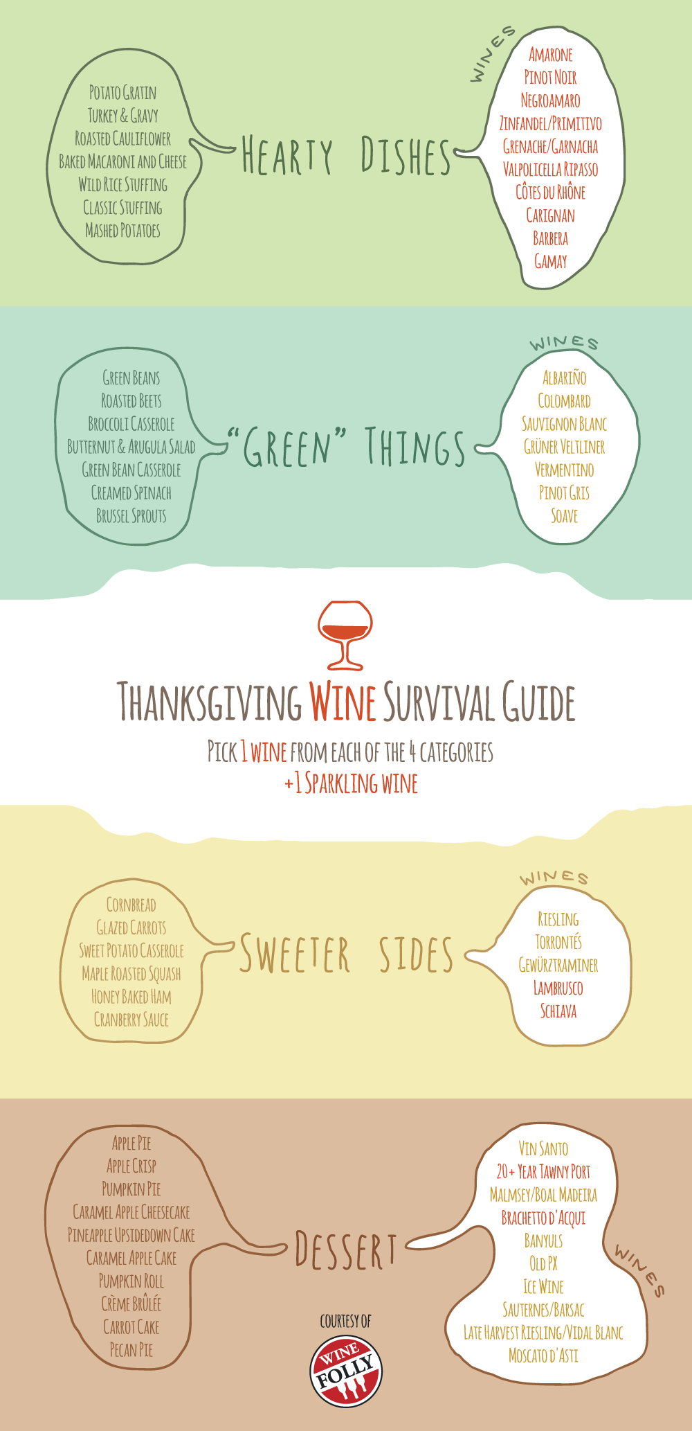 Thanksgiving-Wine-Survival-Guide
