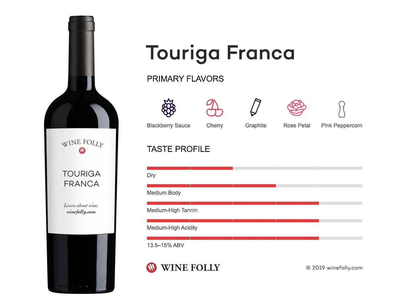 Touriga-Franca