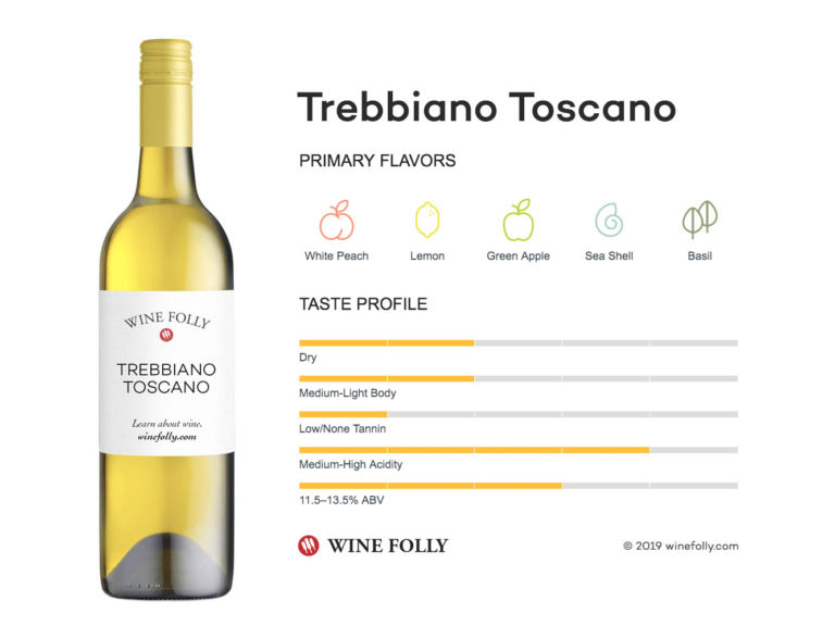 Trebbiano Toscano