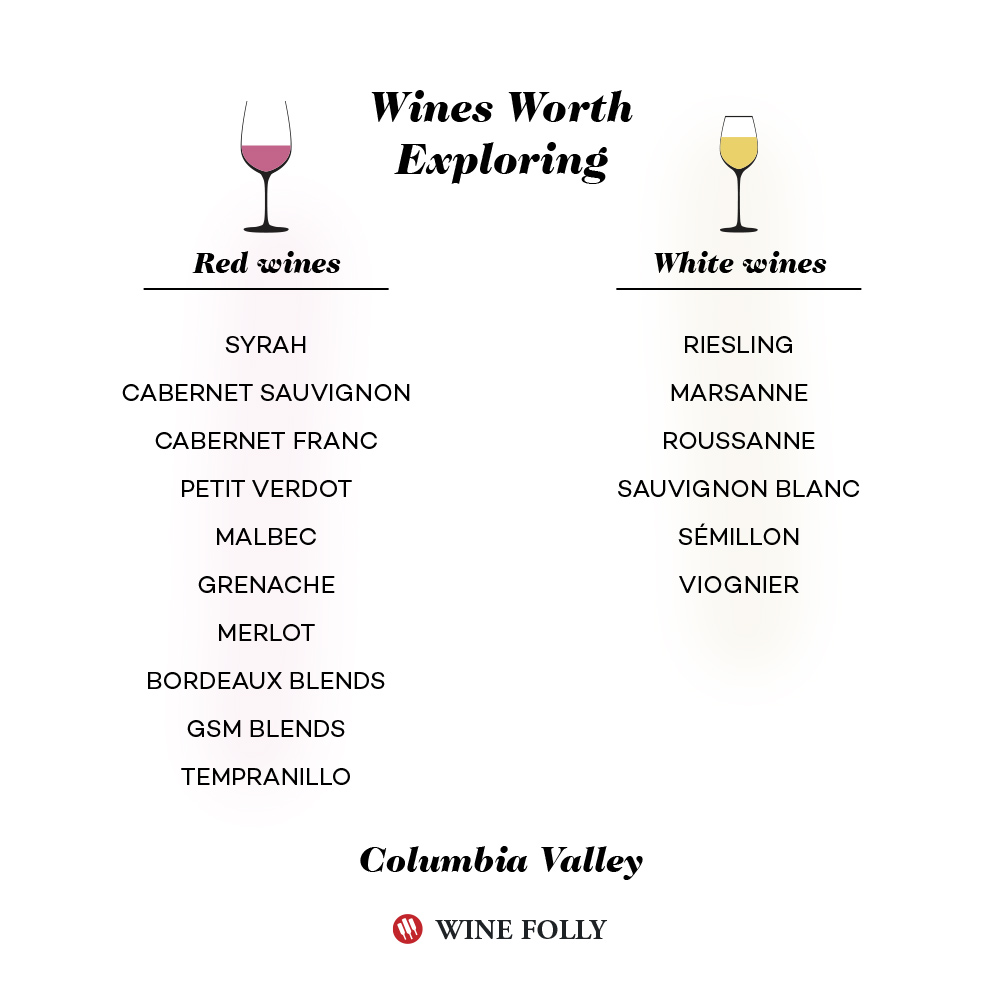 USA-WA-Columbia-Valley-wine-varieties