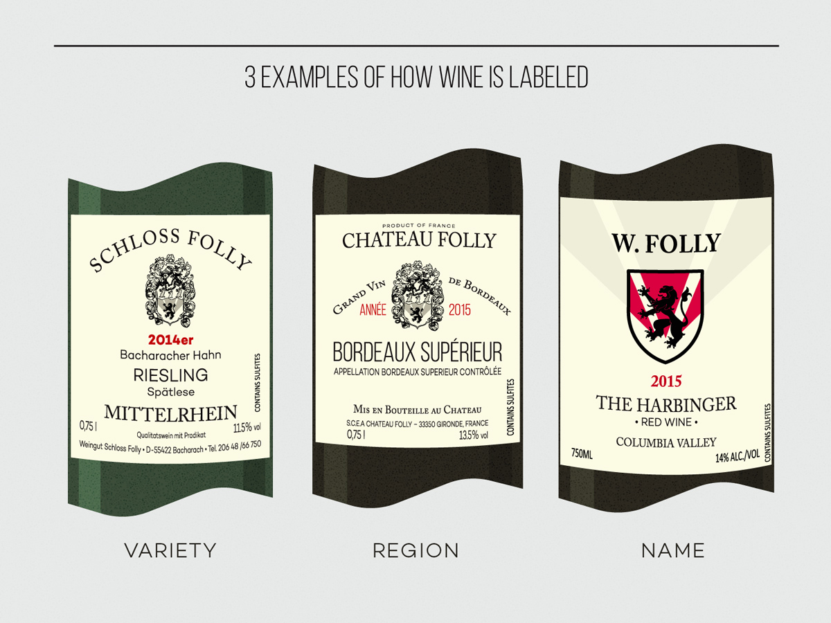 Varieties-Vintages-Blends-wine-labels-how-wine-folly