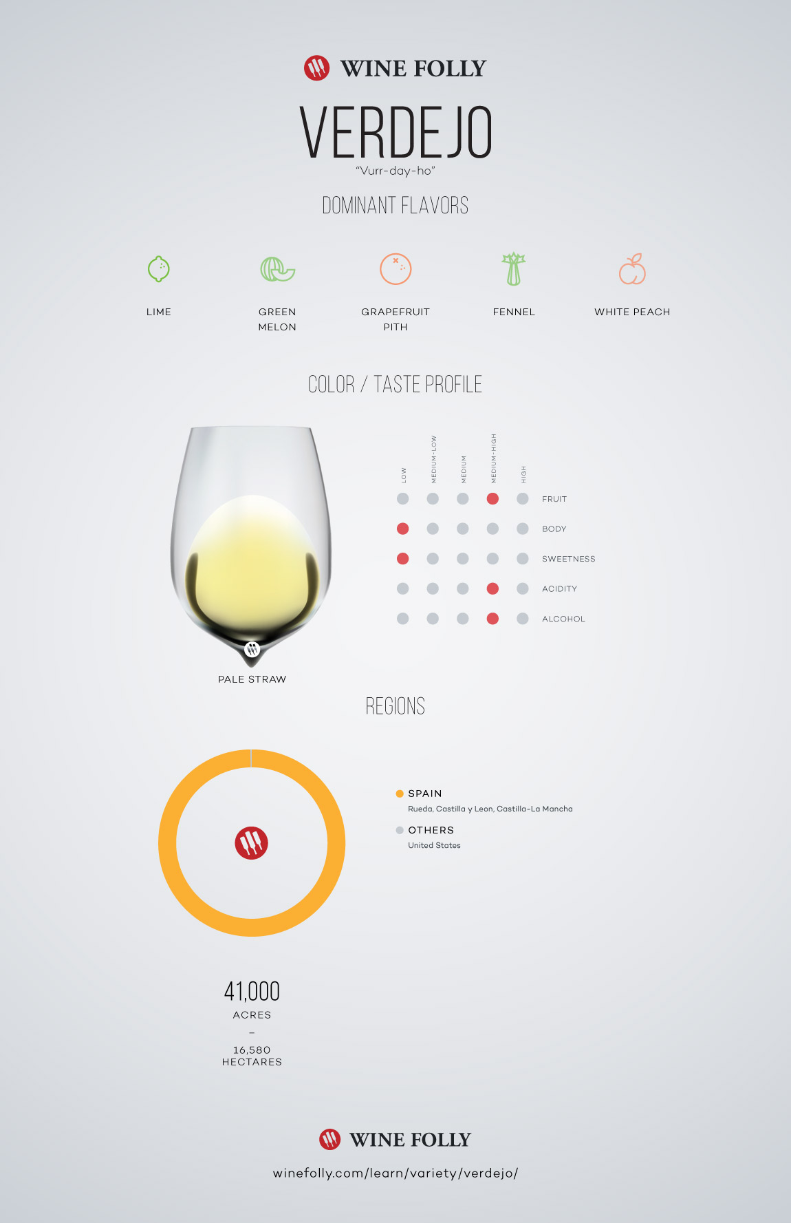 Verdejo-taste-profile-wine-folly