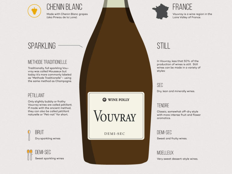 Vouvray-Wine-Profile-excerpt
