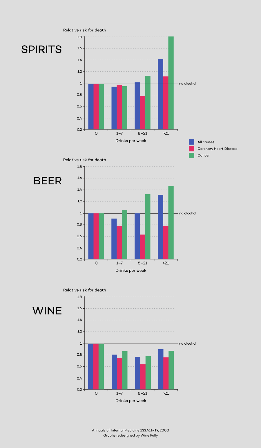 alcohol-use-cancer-heart-wine-beer