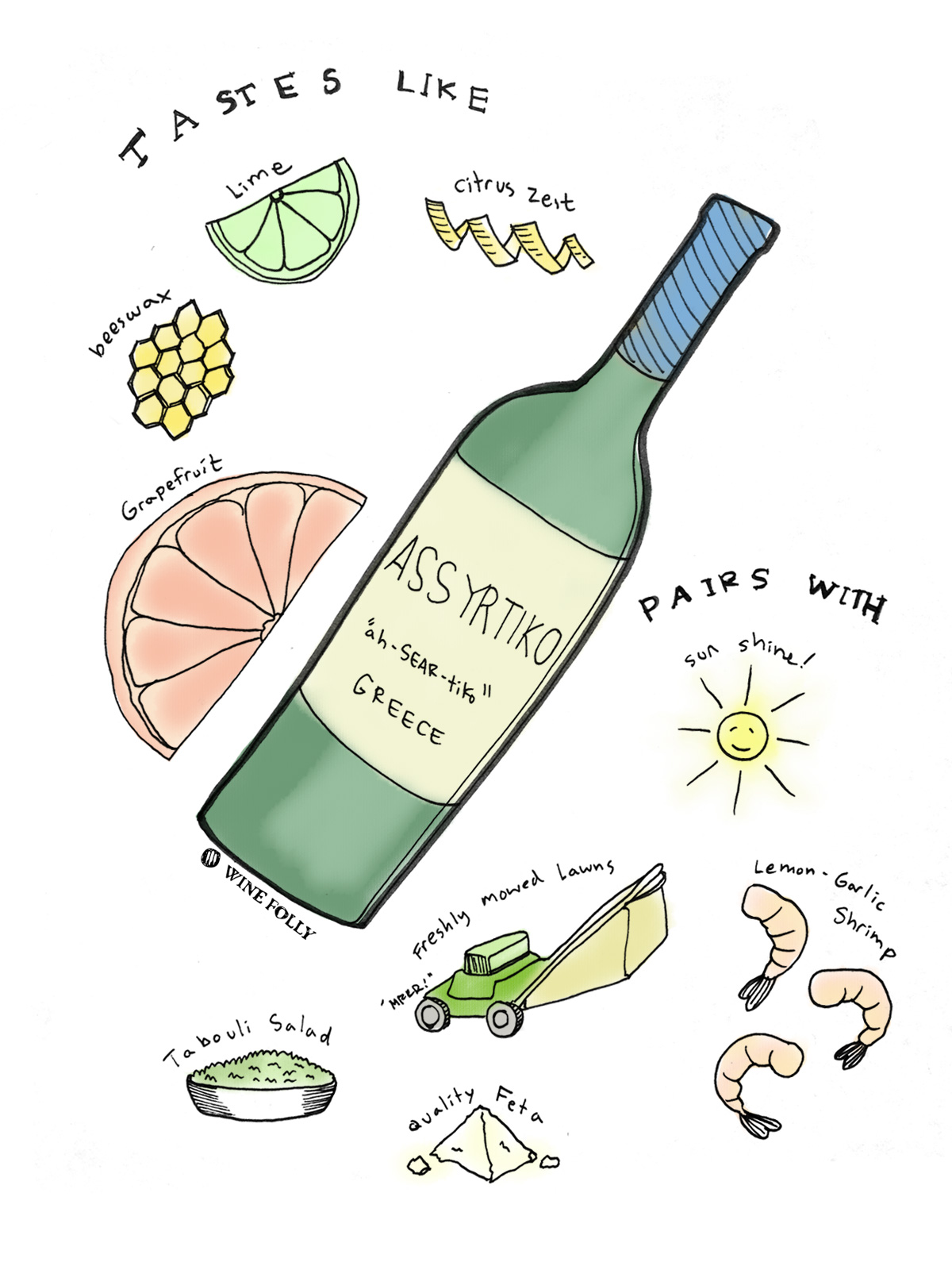 Assyrtiko White Wine taste profile