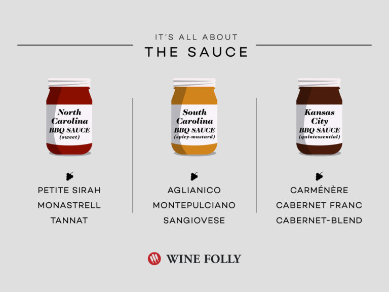barbecue-sauce-types-wine-pairing
