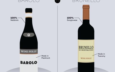 barolo-vs-brunello-wine-italy