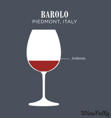 barolo-wine-blend