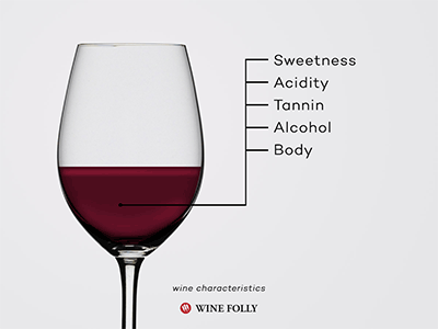 Basic traits in wine sweetness, acidity, alcohol, tannin, body
