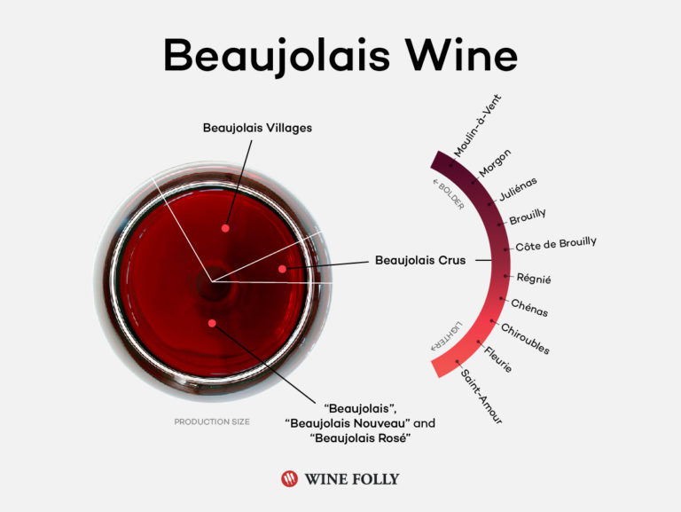 secret-beaujolais-wines