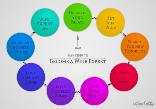 9 Steps to Becoming a Wine Expert