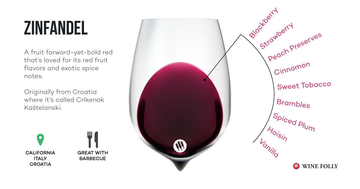 Zinfandel wine infographic tasting notes - Wine Folly