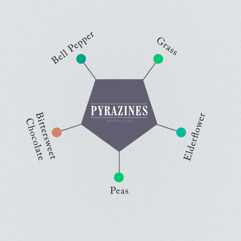 pyrazine-wine-flavors-bell-pepper