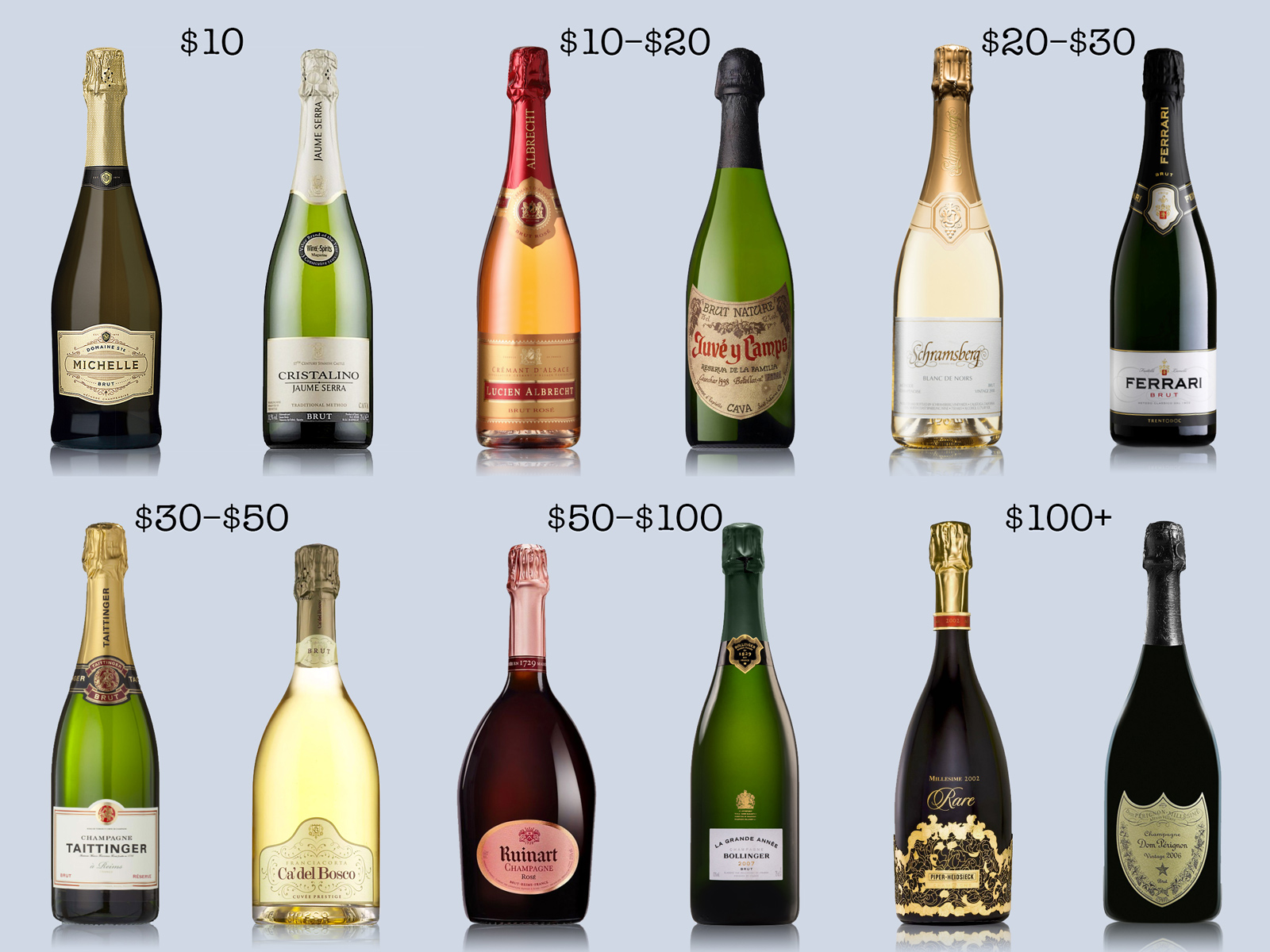 Find The Best Champagne And Bubbly On Any Budget Wine Folly,Silver Half Dollar Value 1972