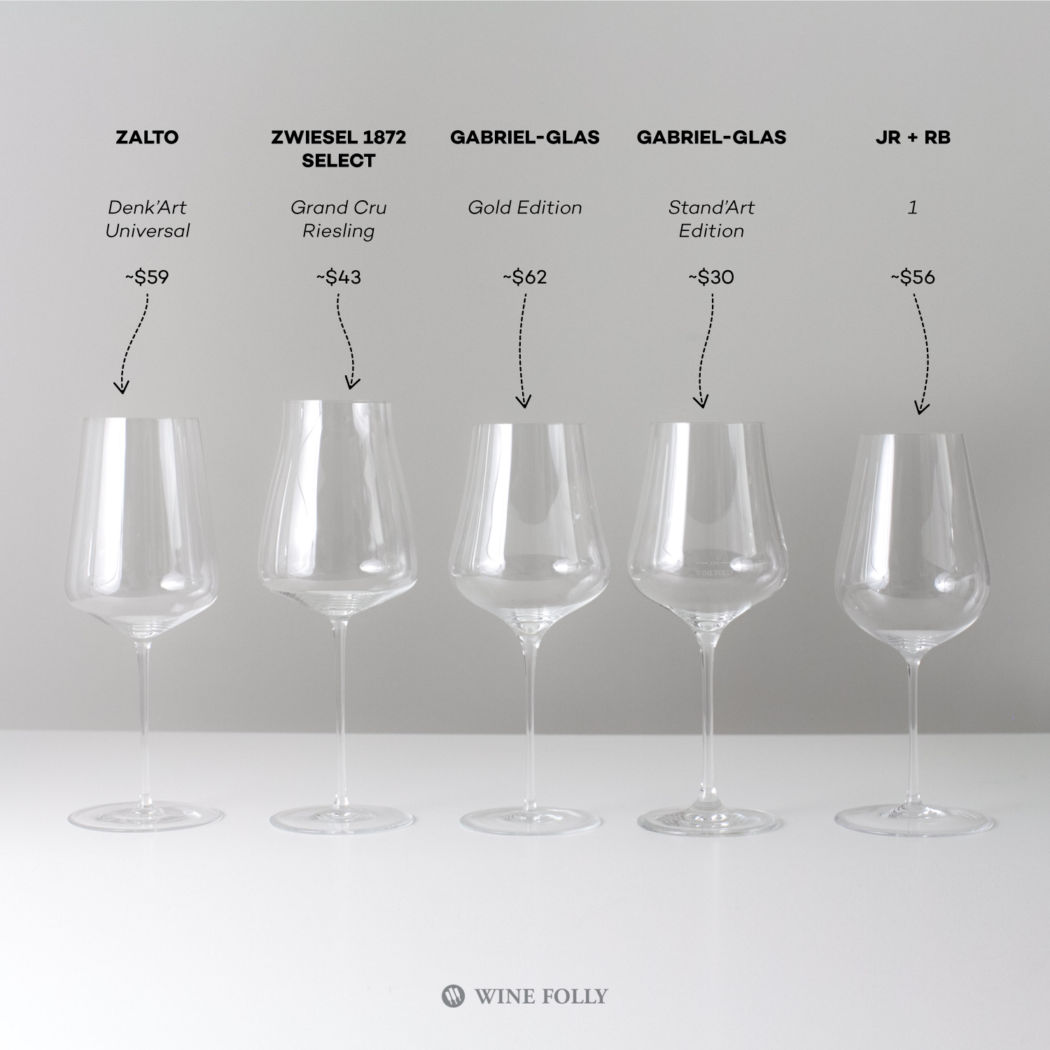 Best Wine Glasses Tested by Wine Folly's Madeline Puckette are all crystal and of exceptional quality.