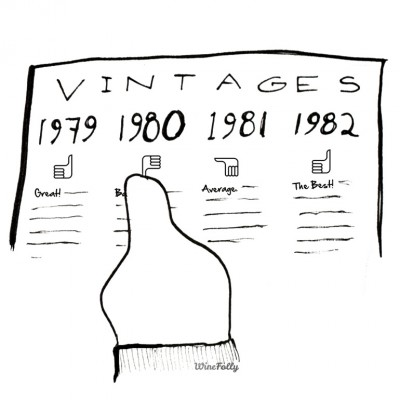 You were born on a bad vintage year