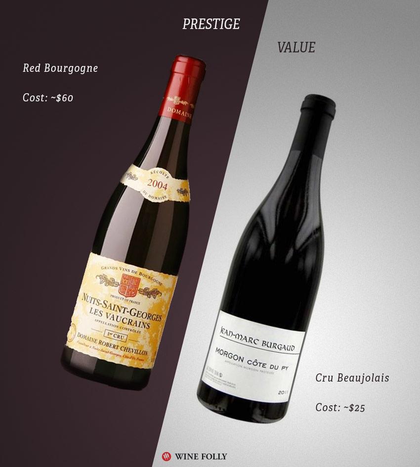 bourgogne-vs-beaujolais
