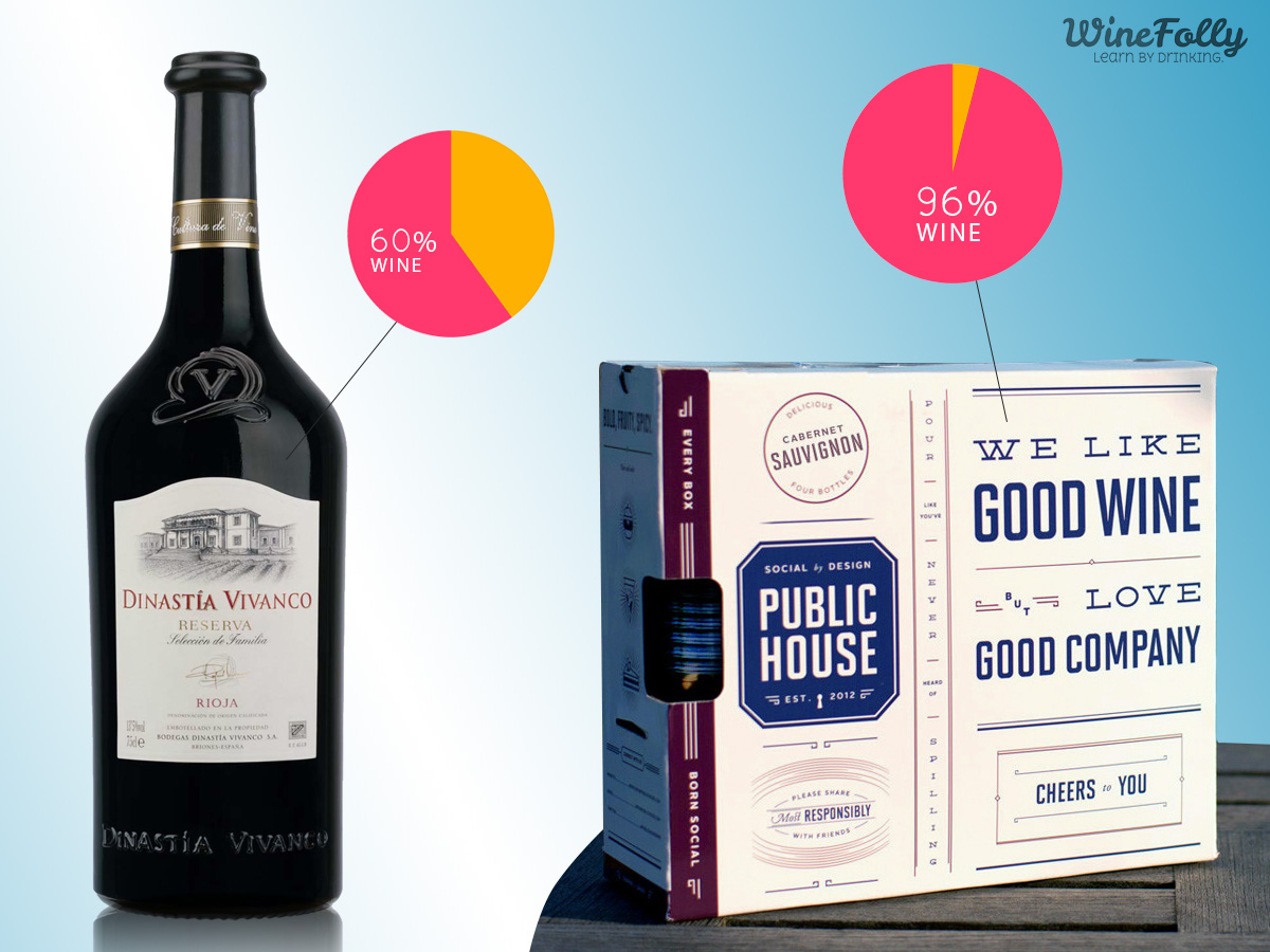 is boxed wine bad or good?