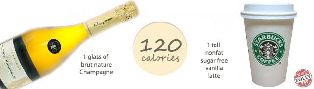 compare calories in champagne