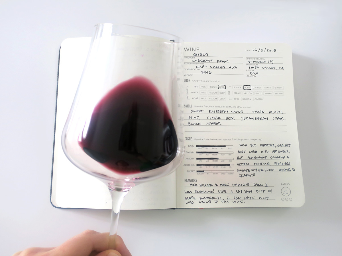 Cabernet Franc from the Napa Valley Tasting Notes Wine Folly - Tasting Journal