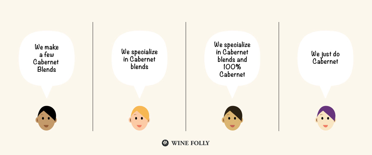 cabernet-is-everywhere