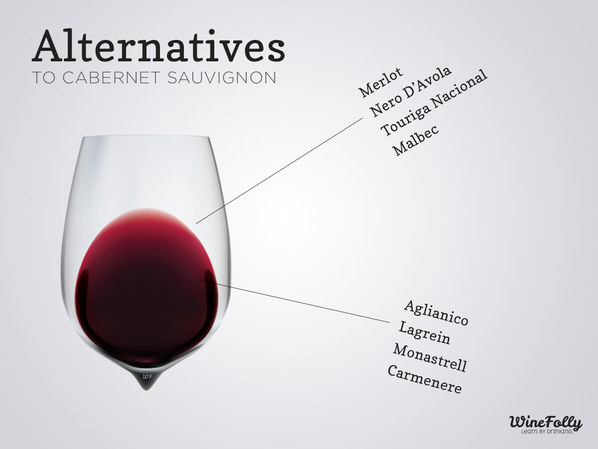 cabernet-sauvignon-alternatives