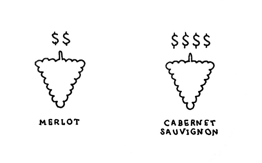 cabernet-sauvignon-pay-more