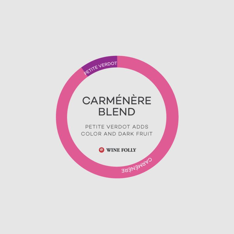 carmenere-wine-blend