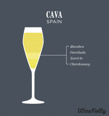 cava-wine-blend
