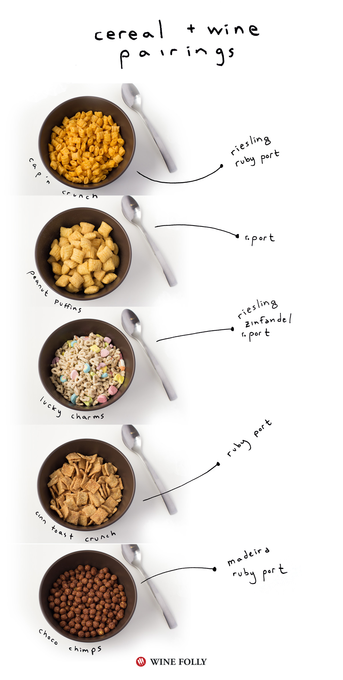 Cereal and Wine Pairings by Wine Folly