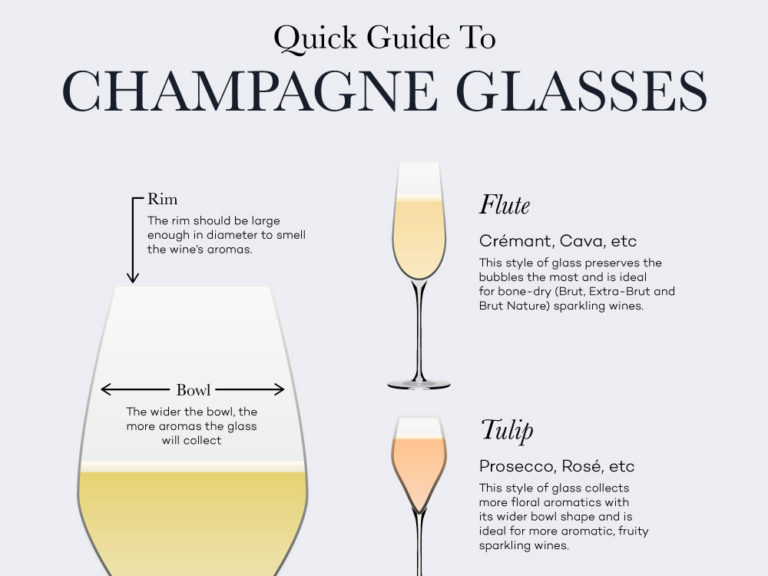 champagne-glasses-flutes-types-wine-folly-excerpt