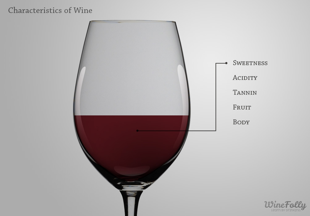 characteristics of wine how to taste wine
