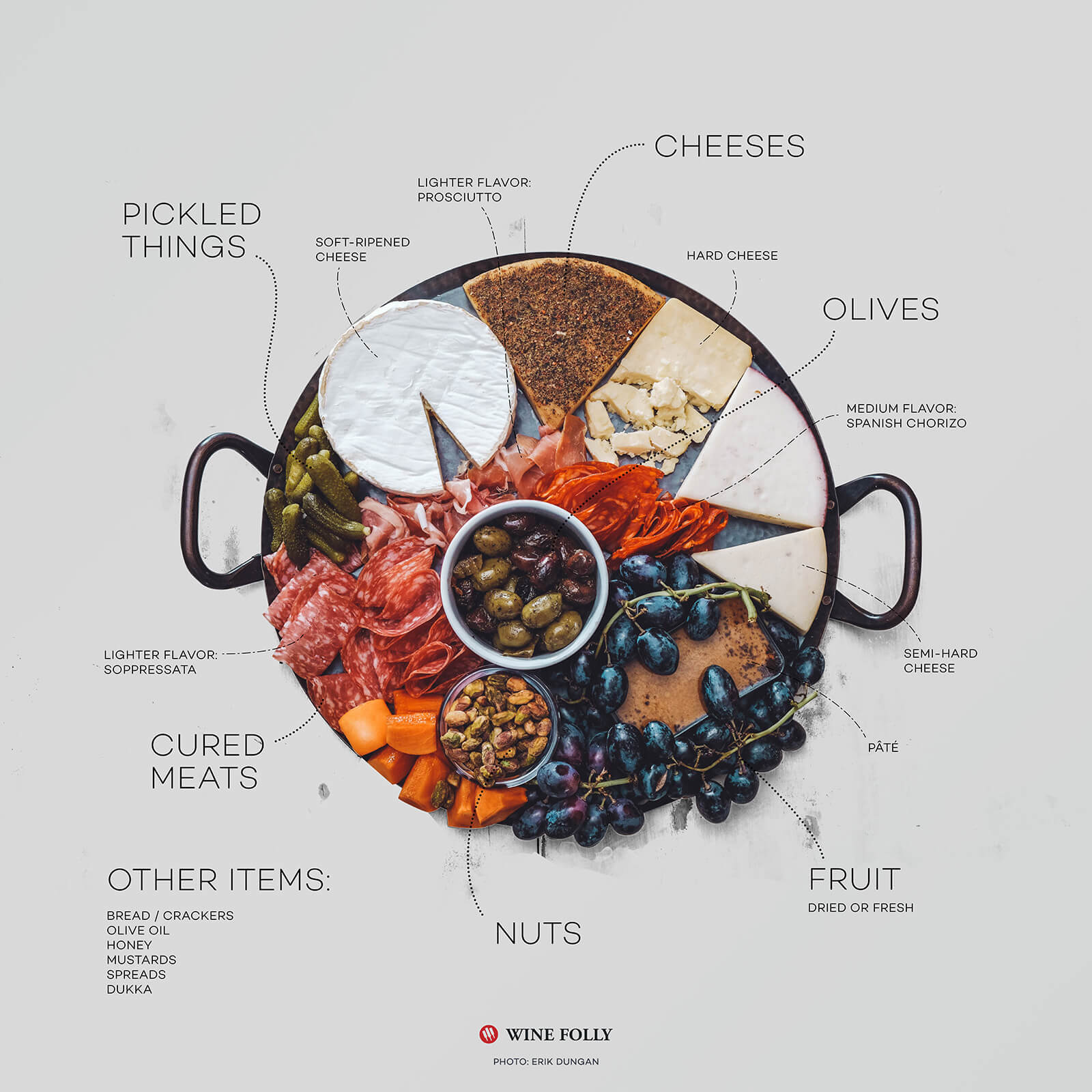 Anatomy of a charcuterie and cheese board. Original photo by Erik Dungan