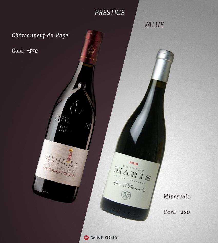 chateauneuf-vs-minervois