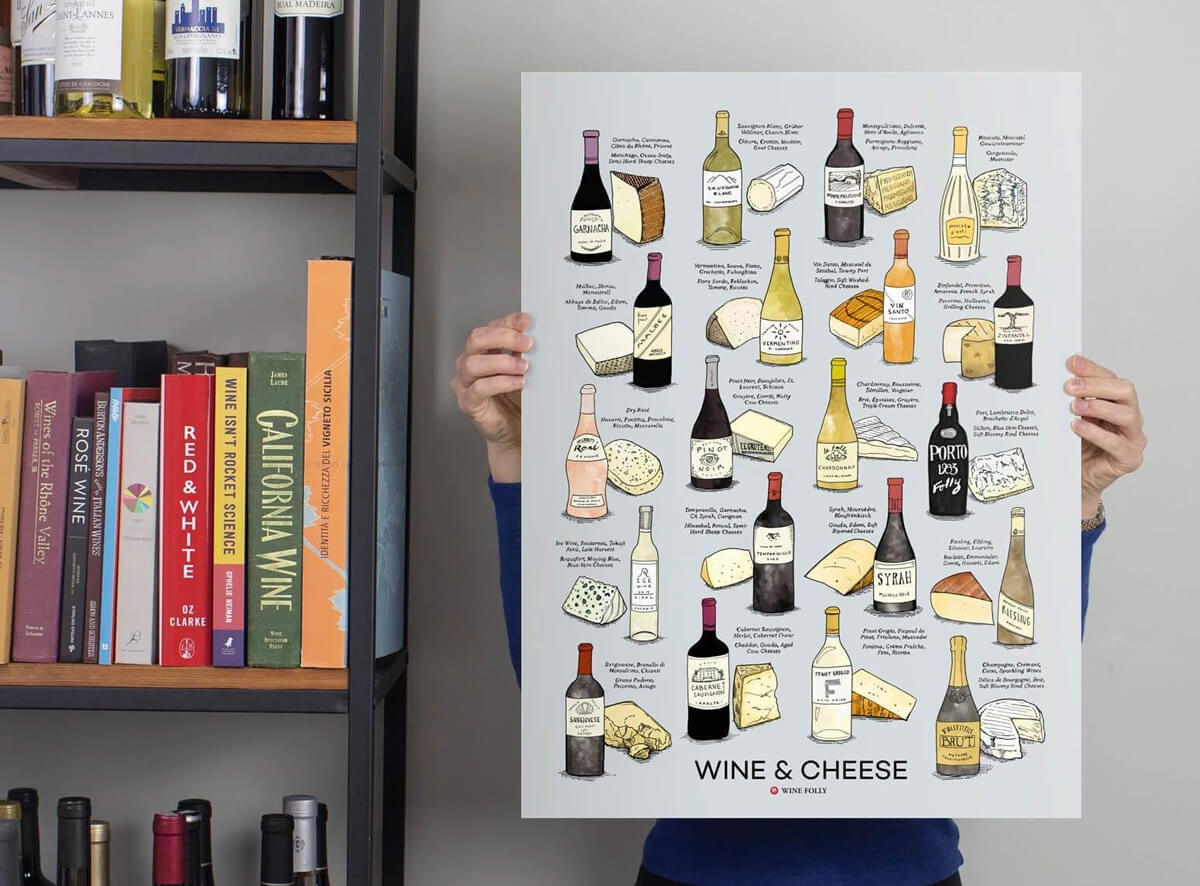 Wine and Cheese Pairings Poster - Wine Folly