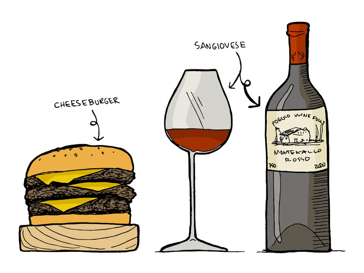 Cheeseburger wine pairing illustration with Sangiovese - Wine Folly