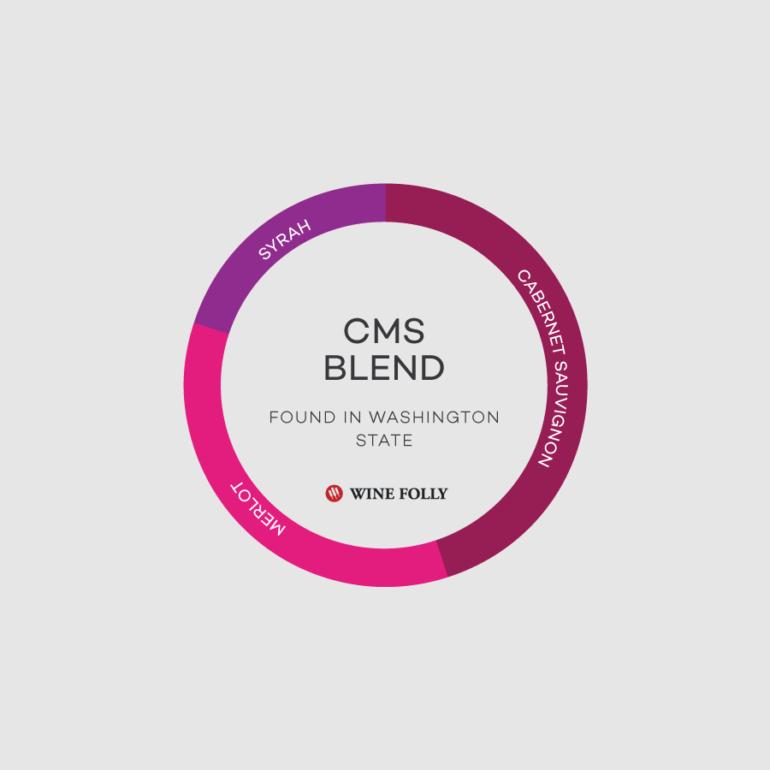 cms-wine-blend