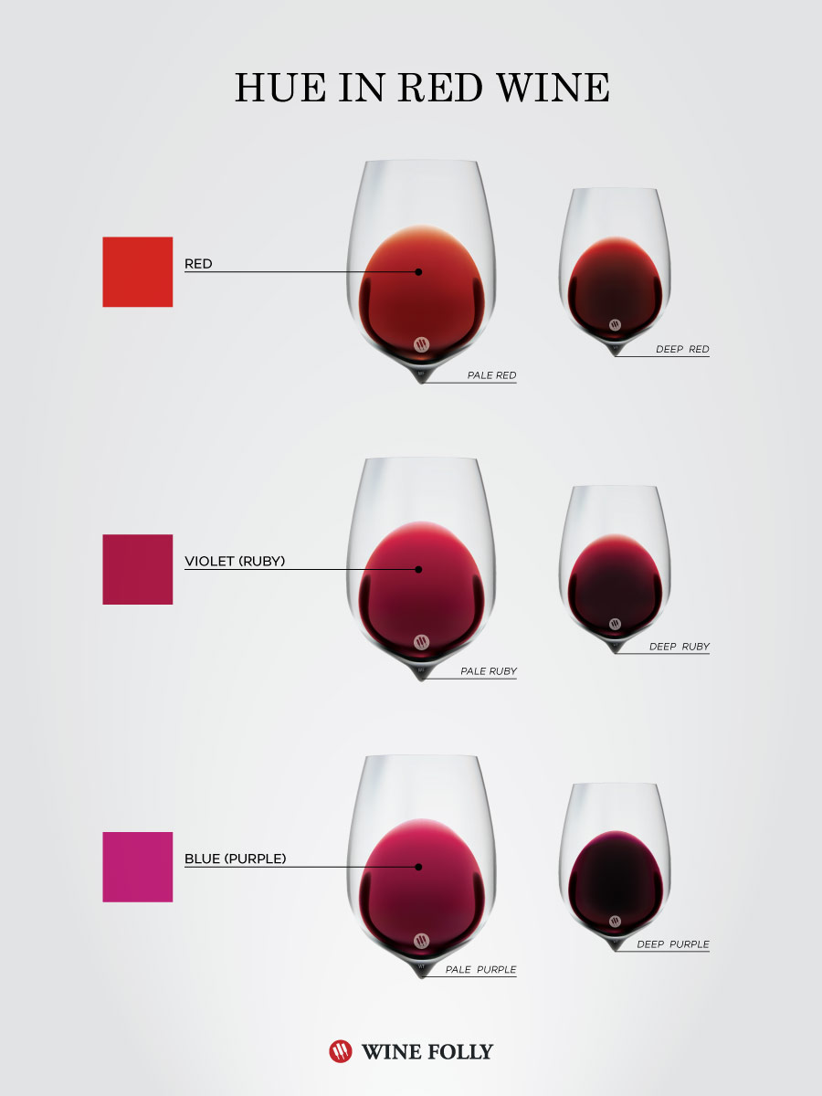 color-hue-expression-in-red-wine