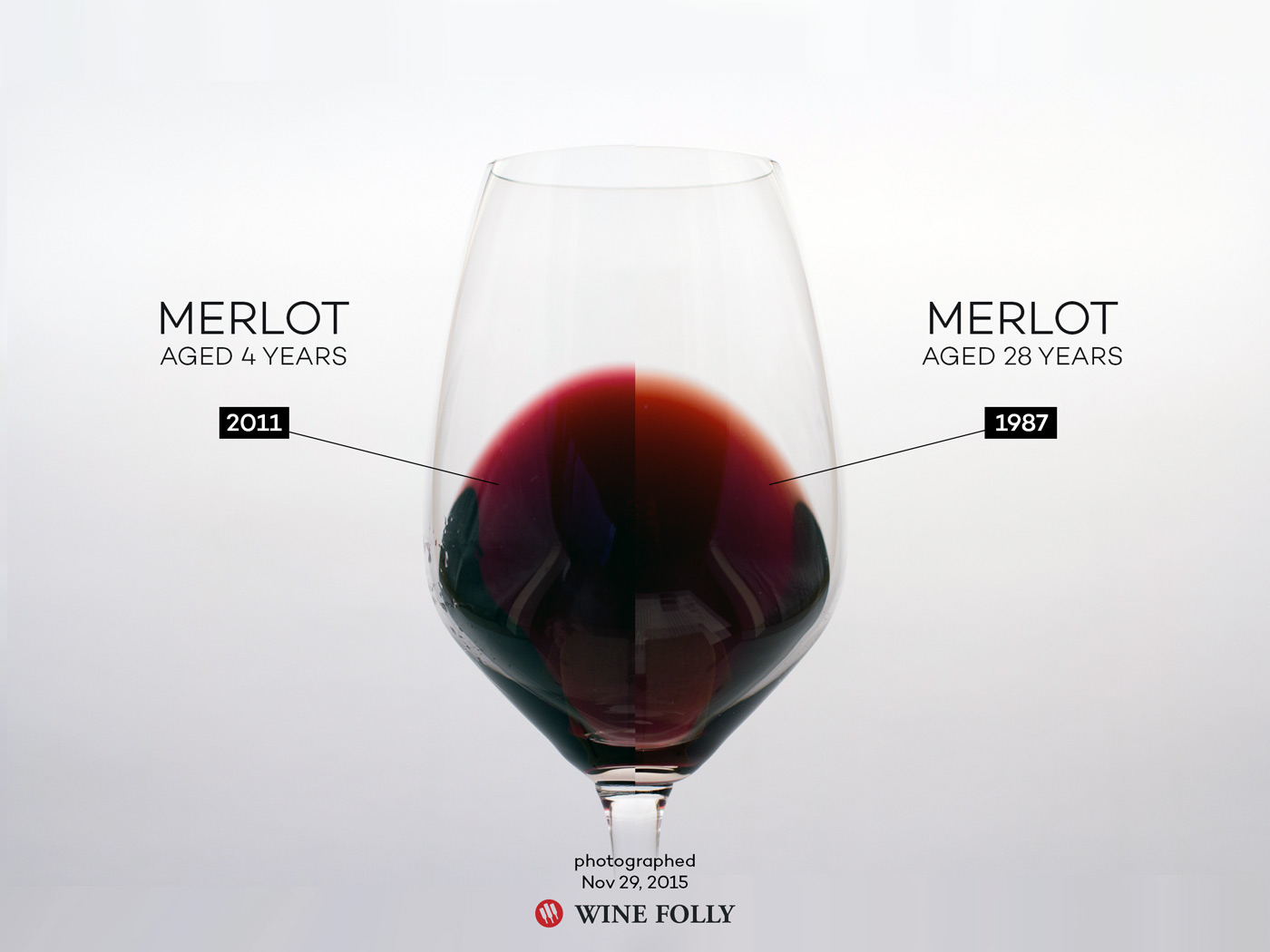 The color of wine and how it ages showing Merlot by Wine Folly