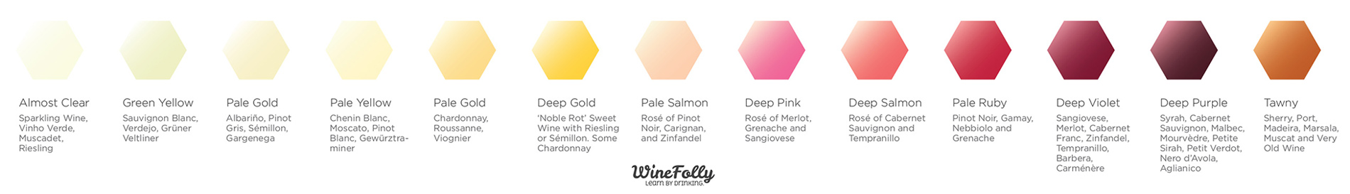 color-of-wine-tasting-guide