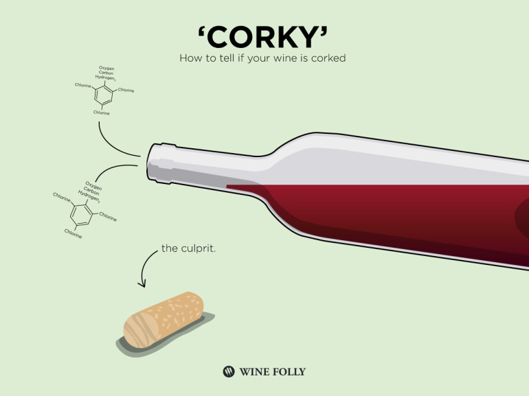 How to tell if your wine is corked