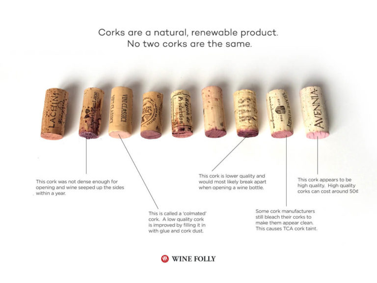 corks-differences-winefolly