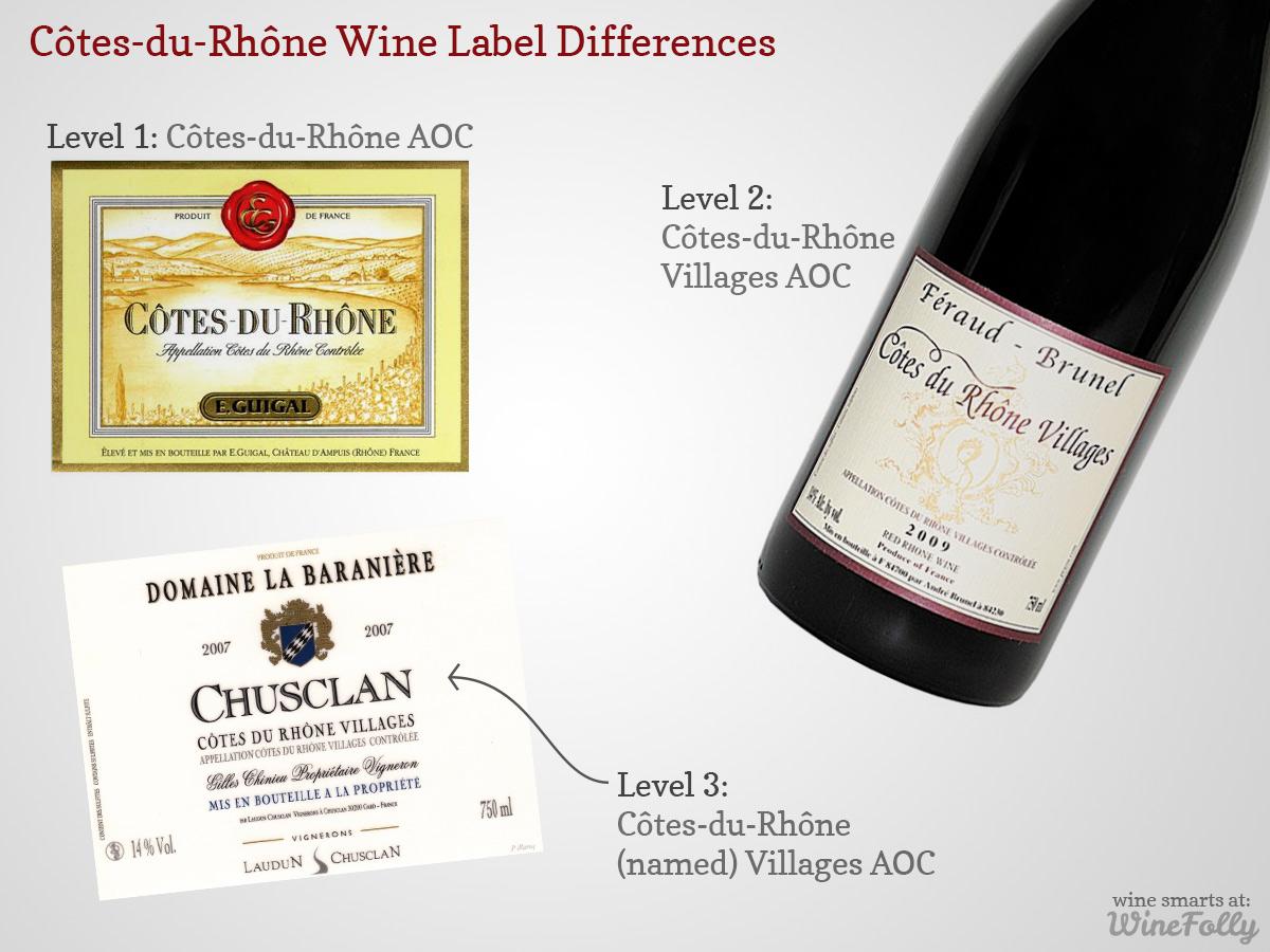 Côtes du Rhône Label levels