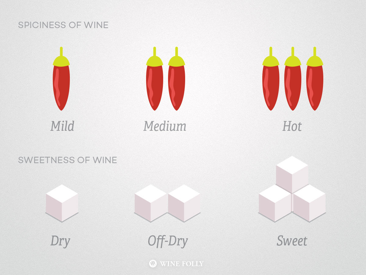 counter-spiciness-wine-pairing