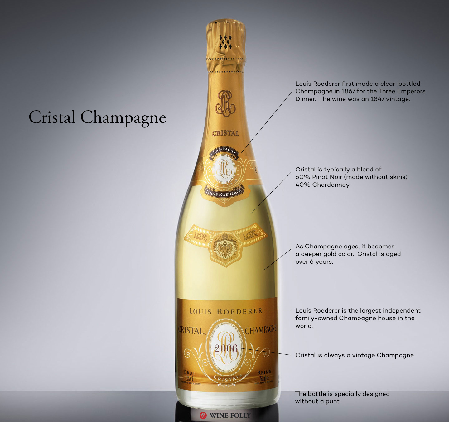 "Cristal Champagne (aka ""Crystal"") the $150 vintage Champagne"