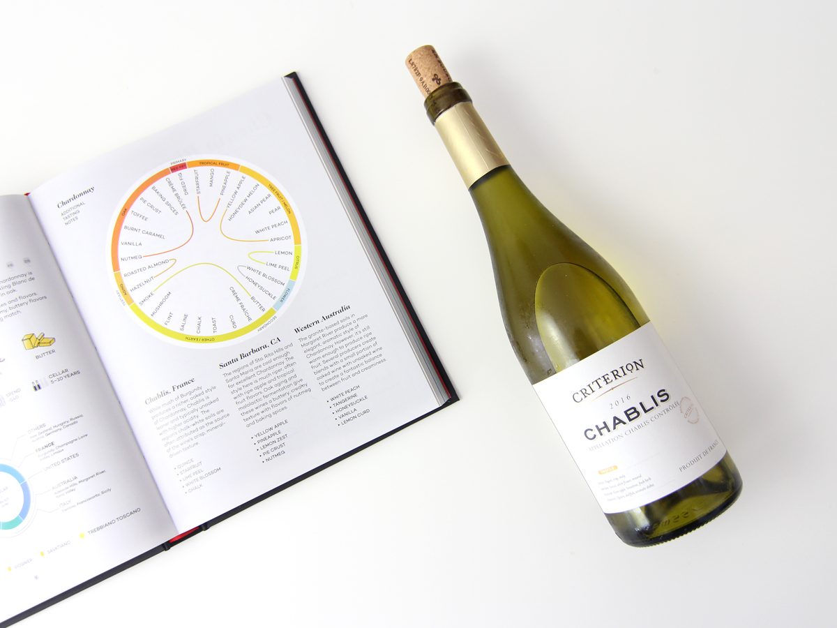 Criterion Chablis 2016 Tasting Notes by Wine Folly