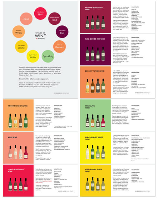 Download the Wine 101 Guide